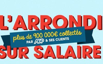 [Infographie] Plus de 900 000€ collectés par ADP et ses clients !